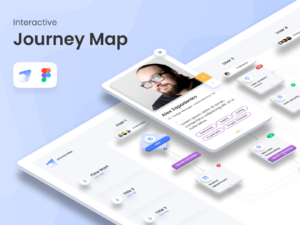 Interactive Journey Map Free Figma UI