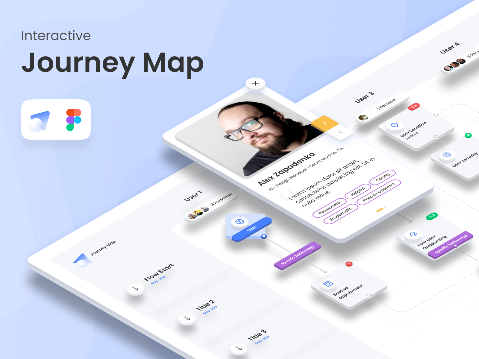 Interactive Journey Map Free Figma UI