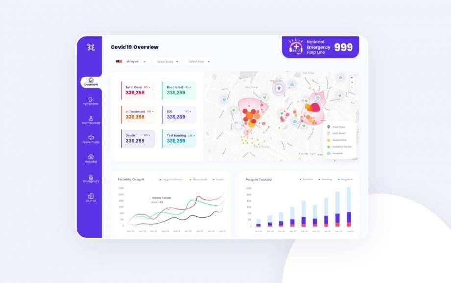 Free Covid-19 Dashboard UI Kit Design