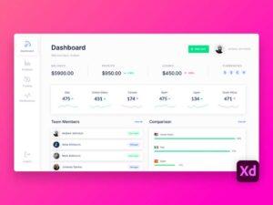 Free Dashboard Finance Design UI Kit
